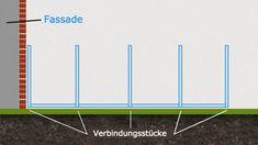 Windschutz mit Acrylglas selber bauenTueftler-und-Heimwerker.de Wind Turbine, Bar Chart, Pergola, Patio, Gardening, Framing Construction, Summer Garden, Winter Garden, Outdoor Pergola