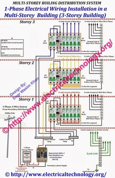 Mobile Home Plumbing Systems | Plumbing Network Diagram ...