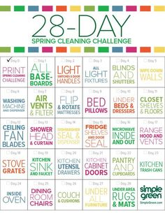 There's still time to get your spring cleaning done! Here's a 28 day checklist to get you started. This month, I'll be posting spring cleaning hacks, tips and tricks! What's your least favorite thing to clean? Diy Cleaning Products, Cleaning Solutions, Cleaning Hacks, Cleaning Recipes, Diy Hacks, Monthly Cleaning Schedule, Monthly Meal Planning, Home Cleaning, Weekly Cleaning Charts