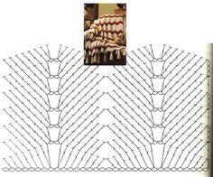 Falando de Crochet - Gráficos: MANTA DE CROCHE EM PONTO ZIG-ZAG