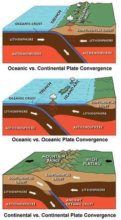 lithosphere and asthenosphere relationship advice