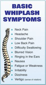 Whiplash symptoms --Repinned by www.drpamelaowens.com