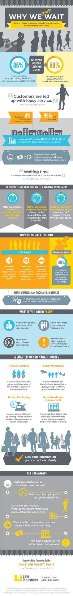 La importancia del tiempo en el servicio a cliente #Marketero