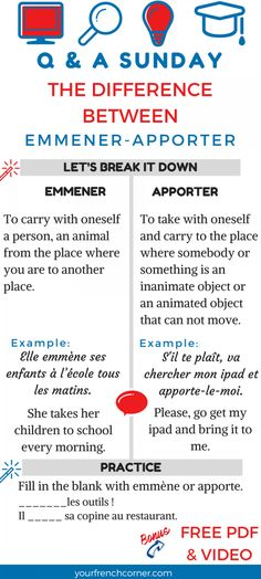 Q&A Sunday: The Difference Between Emmener and Apporter #learningfrench #French #frenchwords