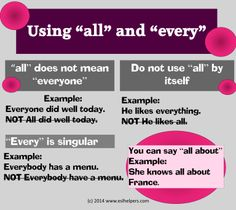 What is the difference between 'all' and 'every'? When do you use 'all'? When do you use 'every'?