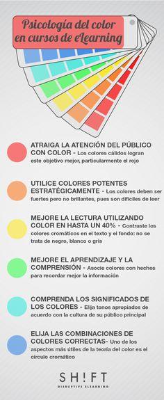 Cómo utilizar la psicología del color en el diseño de cursos eLearning