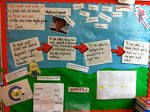 Working walls - TES Primary - Forum - TES Primary - TES Community I like how this working wall makes clear who the writing is for Year 4 Classroom, Ks1 Classroom, Early Years Classroom, Classroom Layout, Classroom Organisation, Primary Classroom, Classroom Ideas, Literacy Display, Teaching Displays