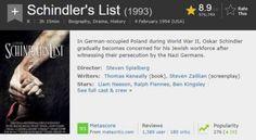 10 Film Rating Tertinggi Sepanjang Masa di IMDb Terbaru Lengkap Film Ratings, Thomas Keneally, Schindler's List, 10 Film, Steven Spielberg, Persecution, Biography, Writer, Drama