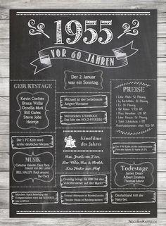 NochEinKaffee.de // Chalkboard DIY Ideas Retro Style Birthday Poster 1955