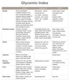 Diabetic Food Chart, Diabetic Meal Plan, Diabetic Snacks, Diabetic Recipes, Diet Recipes, Interesting Health Facts, Low Glycemic Index Foods, Low Sugar Diet, Diabetes Information