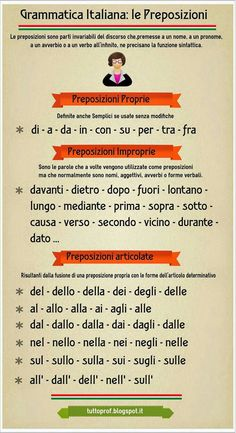 Educational infographic : Learning Italian Language Italian Grammar: The prepositions infographic Italian Grammar, Italian Vocabulary, Italian Phrases, Italian Words, Language Study, Learn A New Language, Spanish Language, Korean Language, Japanese Language