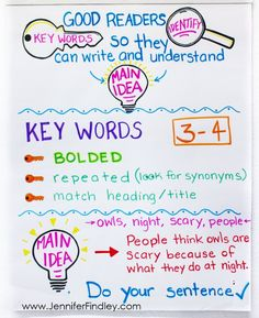 Teaching main idea in grades can be tricky. Read three ways to teach main idea on this post, with main idea anchor charts. 3rd Grade Common Core Reading, 4th Grade Reading, Teaching Main Idea, Teaching Ideas, Bad Case Of Stripes, Reading Strategies, Reading Activities, Teaching Multiplication, Reading Anchor Charts