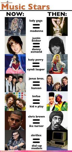 Music: Now & Then....pretty close