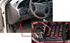 Under-hood fuse box diagram: Ford Taurus (1996, 1997, 1998 ...