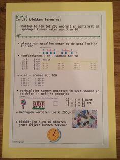 Blok 6, Alles Telt nieuwste versie, groep 4, doelenkaart per blok, om de leerdoelen voor de leerlingen, de ouders en jezelf inzichtelijk te maken. Ik kan je het bestand mailen in pdf, stuur je een mailtje aan: jufhesterindeklas@gmail.com? Dan stuur ik de gevraagde bestanden toe. Achtergrond is gekleurd karton 270 grams.