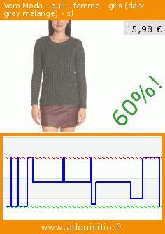 Vero Moda - pull - femme - gris (dark grey mélange) - xl (Vêtements). Réduction de 60%! Prix actuel 15,98 €, l'ancien prix était de 39,95 €. https://www.adquisitio.fr/vero-moda/pull-femme-gris-dark-grey-8
