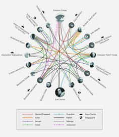 HBO's <i>Game of Thrones</i> Blog Just Published a MAJOR Spoiler for Next Season