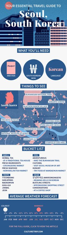 Your Essential Travel Guide to Seoul Infographic Seoul South Korea weekend break Asia bucket list wanderlust adventure challenge coffee bar food must try Summer Beach New Travel, Asia Travel, Japan Travel, Bangkok Travel, Summer Travel, Wanderlust Travel, South Korean Language, Travel Guides, Travel Tips