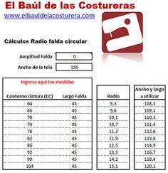 Tabla de cálculos de radio para cintura el falda circular.