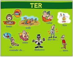 Expressões a usar com o verbo Ter.