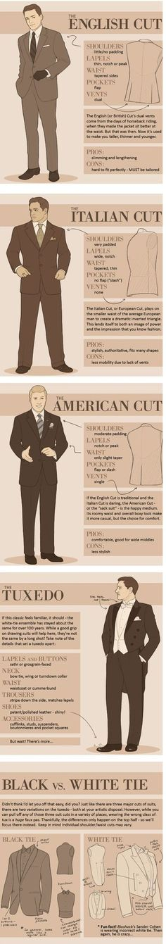 Ultimate Suit Wearing Cheat Sheet Every Man Needs What Type of cut Suits you? The Ultimate Suit Wearing Cheat Sheet Every Man Needs.What Type of cut Suits you? The Ultimate Suit Wearing Cheat Sheet Every Man Needs. Suit Fashion, Mens Fashion, Trendy Fashion, Fashion Menswear, Style Fashion, Fashion Infographic, Style Masculin, Look Man, Sharp Dressed Man