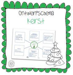 Kleuterjuf in een kleuterklas: Ontwerpschema   Thema KERST