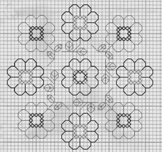 because hand knit mittens should make you happy Kasuti Embroidery, Cross Stitch Embroidery, Embroidery Patterns, Graph Paper Drawings, Graph Paper Art, Blackwork Cross Stitch, Cross Stitching, Cross Stitch Designs, Cross Stitch Patterns