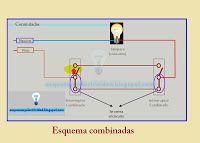 Esquemas eléctricos: Esquema eléctrico combinadas