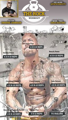 Dwayne Johnson Chest Workout
