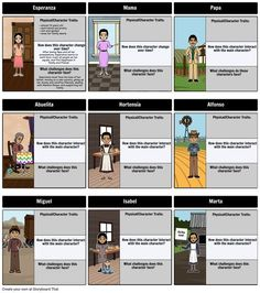 Esperanza rising by pam munoz ryan esperanza rising summary a esperanza rising by pam munoz ryan character map as students read a storyboard can serve as a helpful character reference log ccuart Choice Image