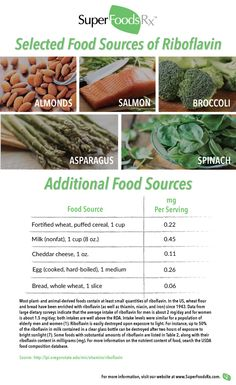 Riboflavin Facts | Also known as Vitamin B2, riboflavin is one of the B complex vitamins involved in many basic metabolic functions. Get all your riboflavin facts here. SuperFoodsRx.com