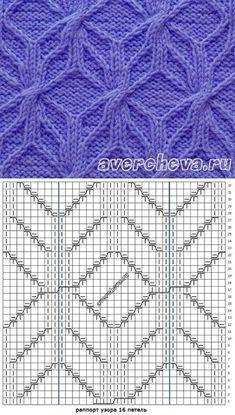 Beautiful patterns spokes