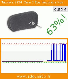 Tatonka 2934 Case 3 Étui néoprène Noir (Luggage). Réduction de 63%! Prix actuel 9,52 €, l'ancien prix était de 25,54 €. https://www.adquisitio.fr/tatonka/2934-case-3-%C3%A9tui-n%C3%A9opr%C3%A8ne-0