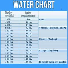 The TRUTH Behind The 30 Day Water Challenge For Weight Loss