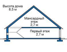 Проект дома из пеноблока 57-99 :: Интернет-магазин Plans.ru :: Готовые проекты домов Plane, Chart, How To Plan, Projects, House, Casa De Campo, Modern, Airplane, Haus
