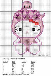 Flashup hello kitty year of snake cross stitch