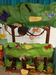 164 best images about rainforest unit on 164 best images about rainforest unit on se 2019 Rainforest Preschool, Rainforest Crafts, Rainforest Classroom, Rainforest Project, Rainforest Habitat, Rainforest Theme, Rainforest Animals, Rainforest Music, Kindergarten Activities