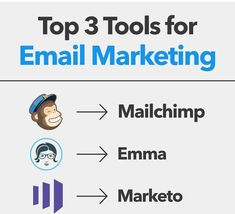 Top 3 tools for Email Marketing. Online Marketing Services, Best Digital Marketing Company, Seo Services, Email Marketing, Internet Marketing, Social Media Marketing, Blogging, Nyc