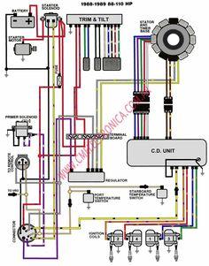 610 Ideas De Cableado Eléctrico En 2021 Cableado Eléctrico Electrica Esquemas Electricos