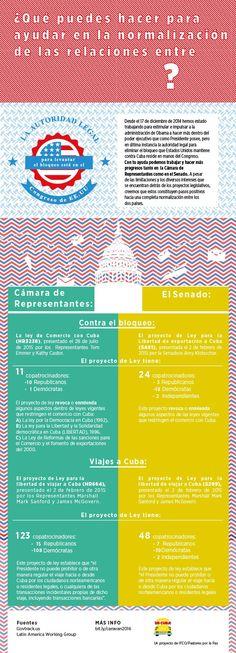 Kuuba Yhdysvaltain kongressi-2