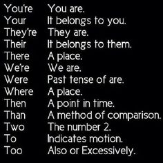 Most commonly misused words