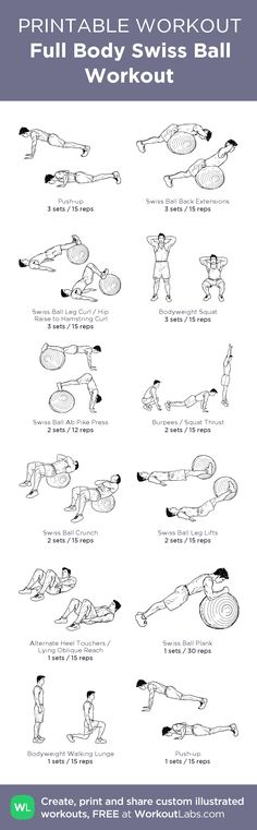 Full Body Swiss Ball Workout –my custom workout created at WorkoutLabs.com • Click through to download as printable PDF! #customworkout