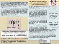 Dokumentacja Imienia Bożego