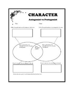 Difference Between Protagonist and Antagonist Explained With Examples