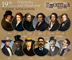 Fashion Timeline.19-th century on Behance (part X)