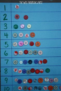 Fun math activities for preschoolers: button counting! Could use candy pumpkins in fall, white Pom Pom snowballs in winter. lots of ideas! Teaching Numbers, Numbers Preschool, Math Numbers, Preschool Classroom, Preschool Learning, Kindergarten Math, Early Learning, Teaching Math, Preschool Activities