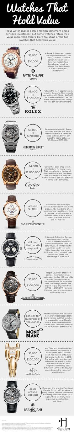 You may have purchased your luxury timepiece because of its exquisite beauty and craftsmanship. Perhaps it was the prestige of the piece that attracted you. Whatever the original reasons for watch aficionados owning their timepieces, one factor is definit Amazing Watches, Cool Watches, Rolex Watches, Nato Armband, Fashion Infographic, Style Masculin, Dream Watches, Expensive Watches, Bracelet Cuir