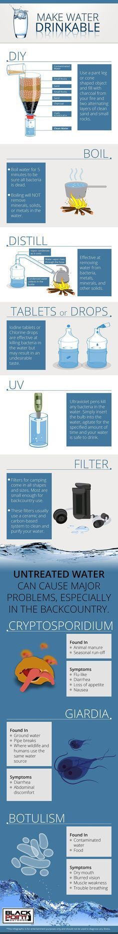 Make Water Drinkable | Why and How to Purify Water | Survival Skills, Tips And Tricks by Survival Life at http://survivallife.com/2016/01/19/make-water-drinkable/