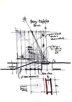 Drawings - Maison Hermès - Renzo Piano