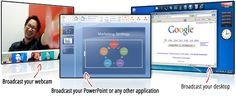 With Webinar Jam you broadcast anything you want: your webcam, your desktop, your PowerPoint or your internet browser!